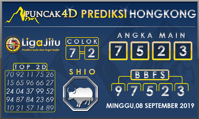 PREDIKSI TOGEL HONGKONG PUNCAK4D 08 SEPTEMBER 2019