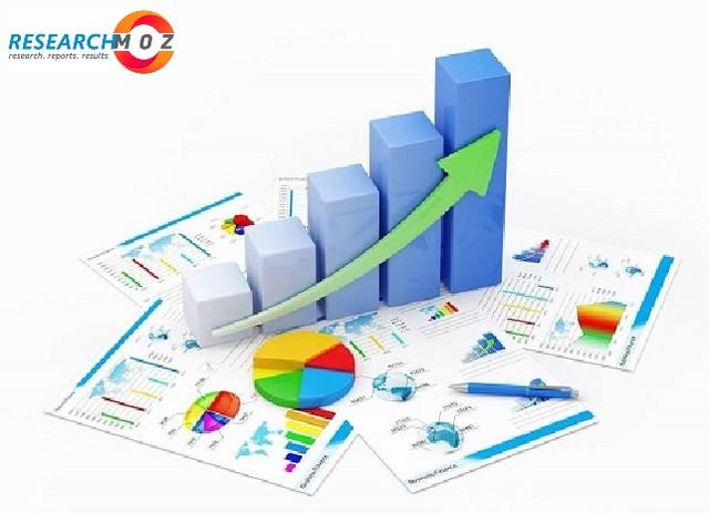 Next Generation Data Center market Research Report