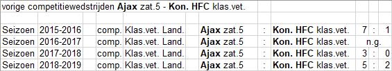 zat-5-15-Kon-HFC-thuis