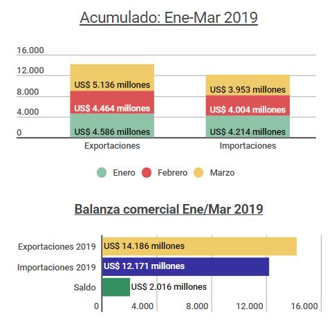 balanza-2