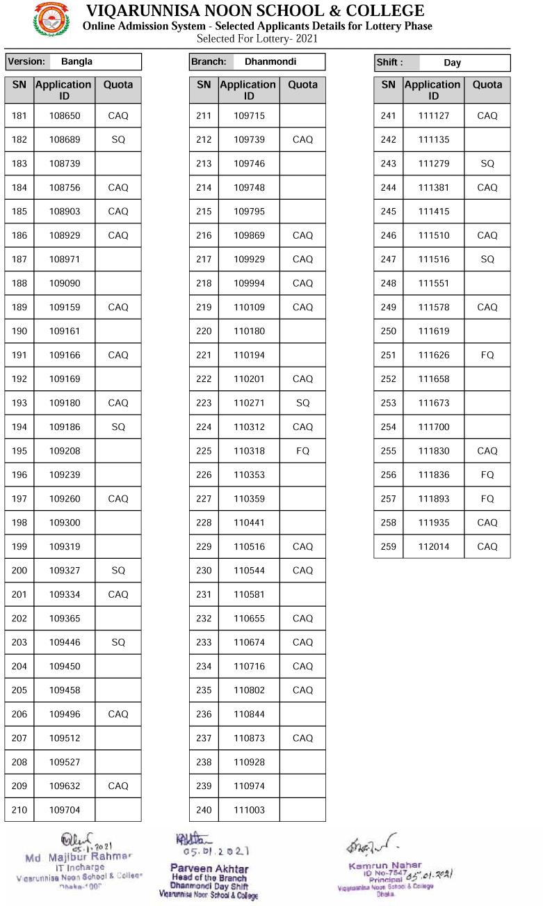 VNSC-Dhanmondi-Branch-lottery-Result-11