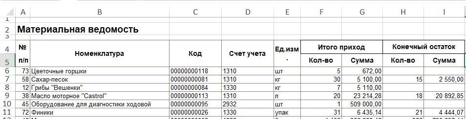 Функция ИНДЕКС. Получение данных из таблиц.