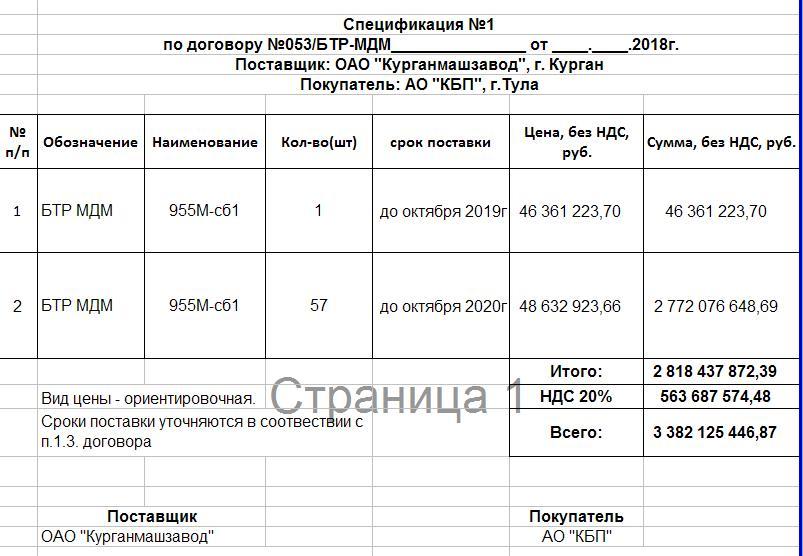 BMD-4M and BTR-MD Rakushka: - Page 9 Image