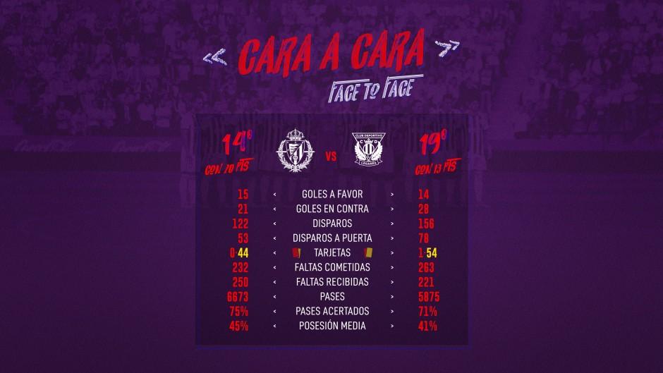 Real Valladolid C.F. - C.D. Leganés. Viernes 3 de Enero. 19:00 11460n-CARA-A-CARA-CASTELLANO