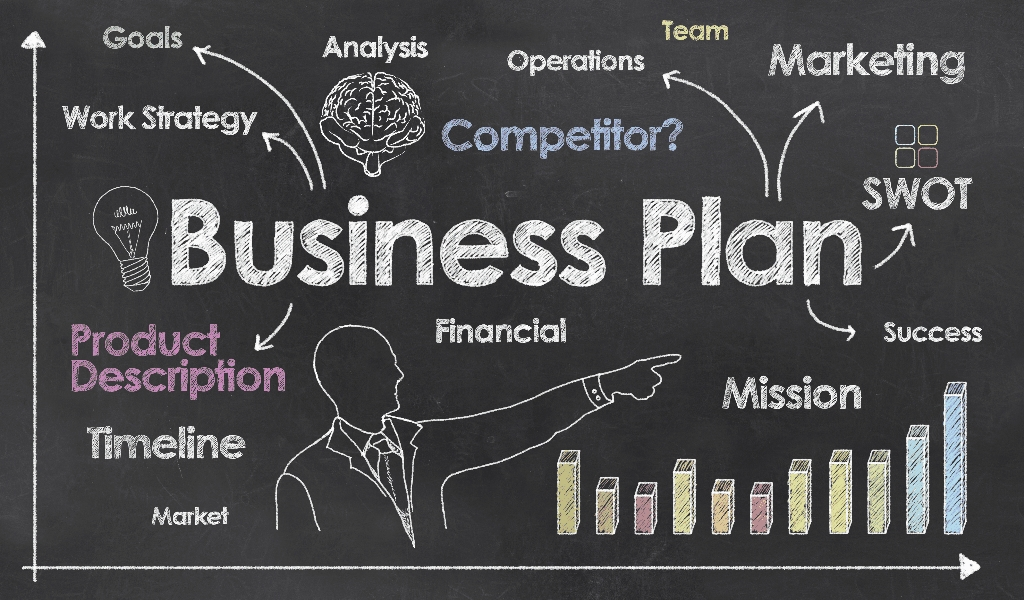 The Untold Story on Business Plan That You Need To Read or Be Left Out