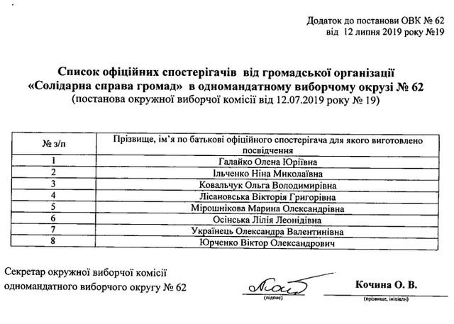 s solspr - Окружна виборча комісія Житомирського ОВО №62 зареєструвала майже 800 офіційних спостерігачів