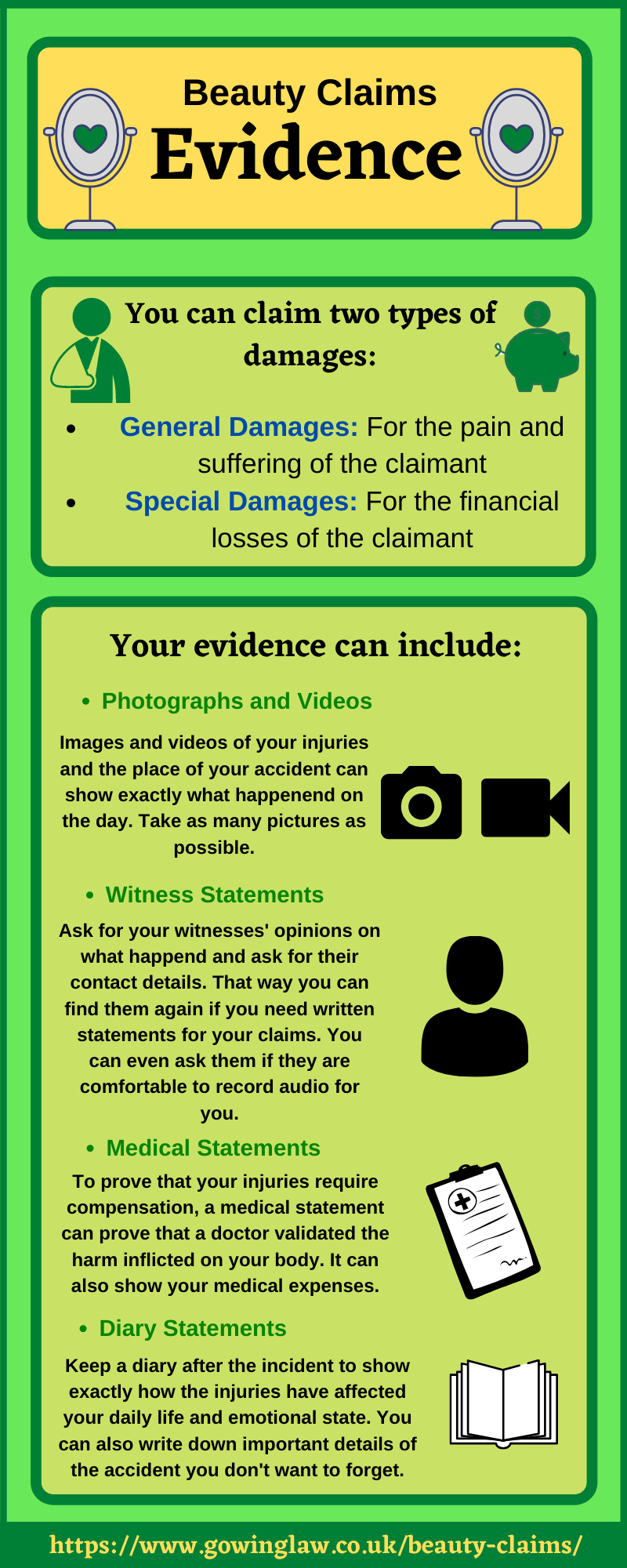 compensation evidence infographic
