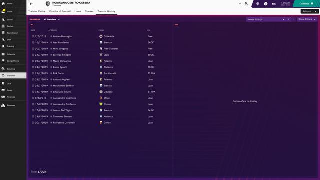 Cesena-Season-1-Transfers