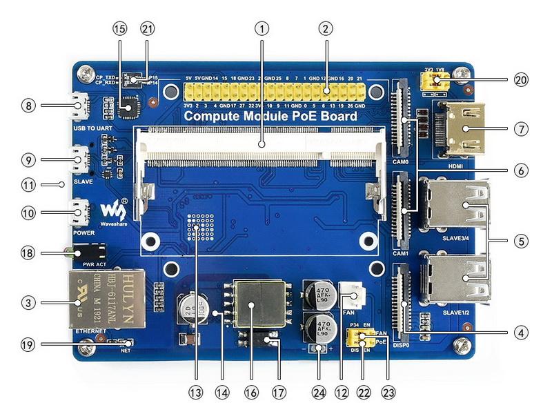 Compute-Module-Po-E-Board-intro