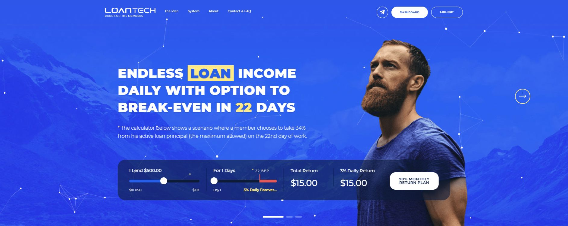 LoanTech.top Review – SCAM or PAYING?