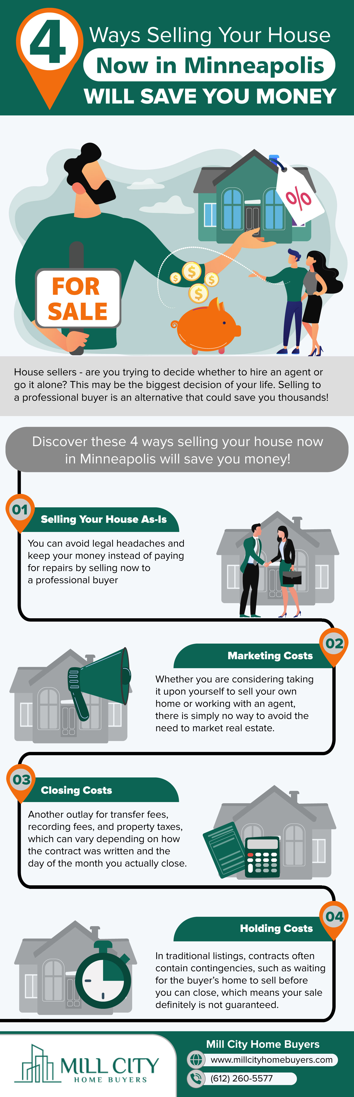 4 ways to selling your house now in Minneapolis will save you money