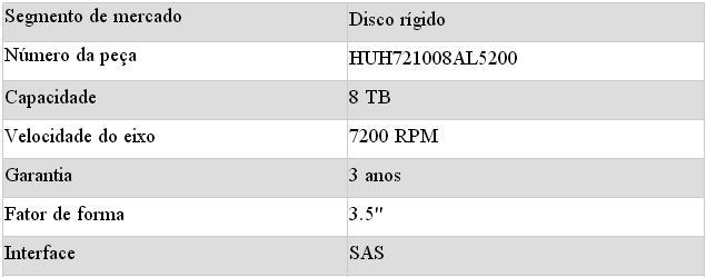 i.ibb.co/s5RNF6X/Disco-R-gido-HDD-8-TB-3-5-Polegadas-SAS-para-Servidor-HUH721008-AL5200.jpg