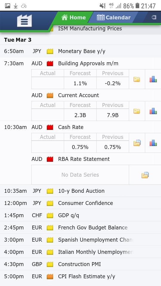 AUD/USD in Fundamental_Screenshot-20200301-214704