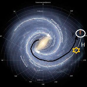Наша галактика.