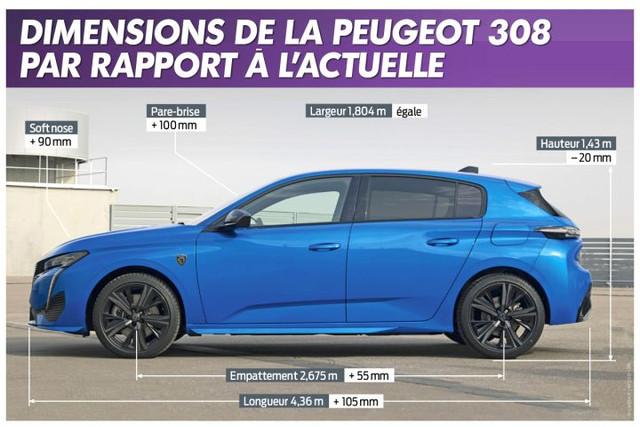 2021 - [Peugeot] 308 III [P51/P52] - Page 2 0-FA02200-4-FA0-43-E4-91-B3-A521-C4-C198-F5