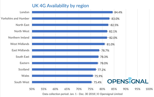 Uk-4g-available-by-region