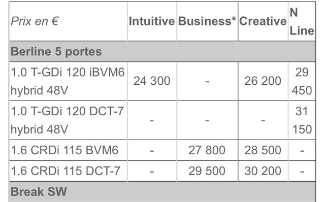 2020 - [Hyundai] I30 III 5p/SW/Fastback Facelift - Page 3 CEFCB1-BD-61-A9-482-D-BD2-B-9-D4260-DE6-A87