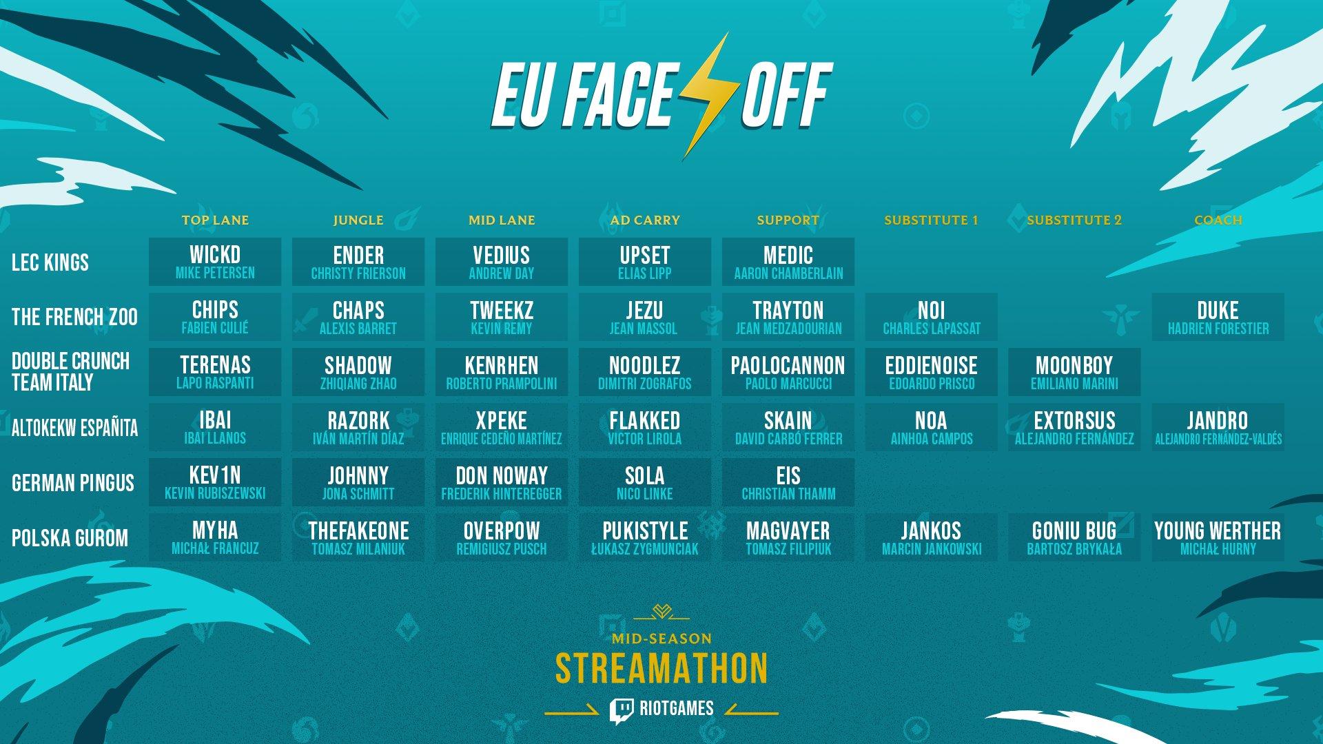 Rest of representatives of the EU Face Off. Source: Riot Games