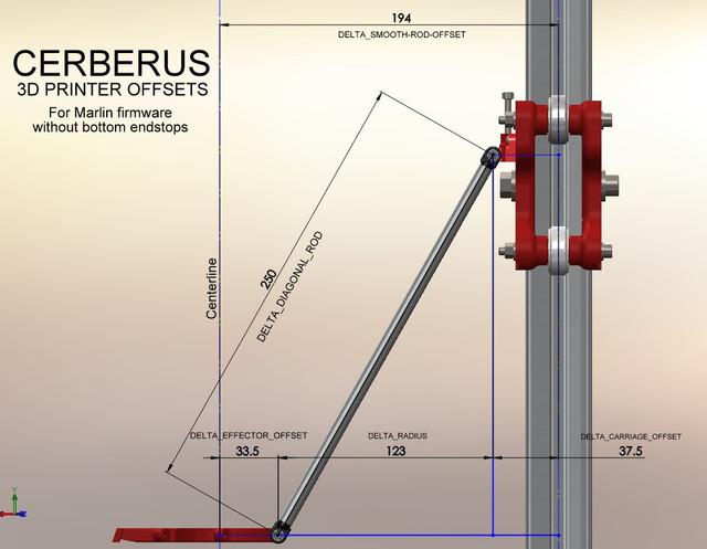 [Imagen: cerberus-delta-geometry-9-J3ukvnzo4.jpg]
