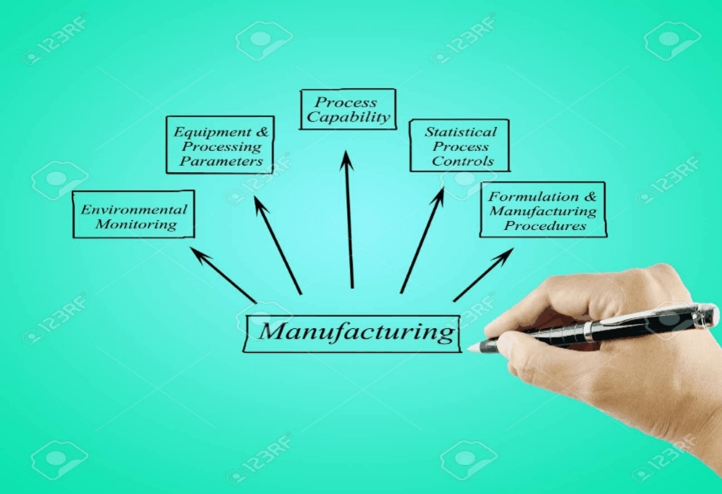 What They Told You About Business Manufacturing Industries Is Dead Wrong…And Listed here is Why