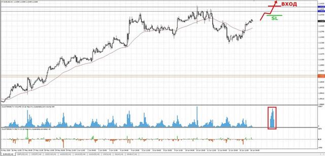 Анализ рынка от IC Markets. - Страница 4 Buy-euro-mini