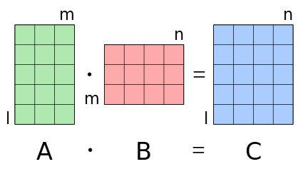 Matrix-multiplication-qtl1.jpg