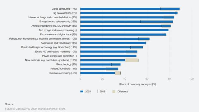 WEF-Future-of-Jobs-2020-pdf-1