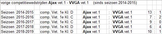vet-17-VVGA-thuis