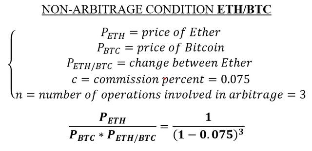 non-arbitrage-ETH-BTC