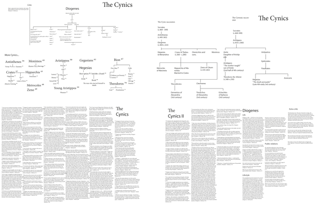 The-cynics
