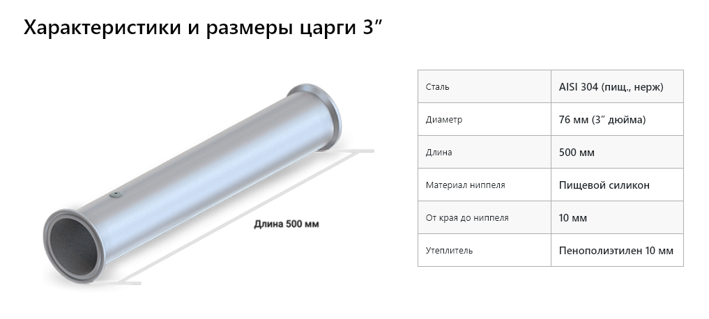 Характеристики и размеры царги 3 дюйма самогонного аппарата Люкссталь 8