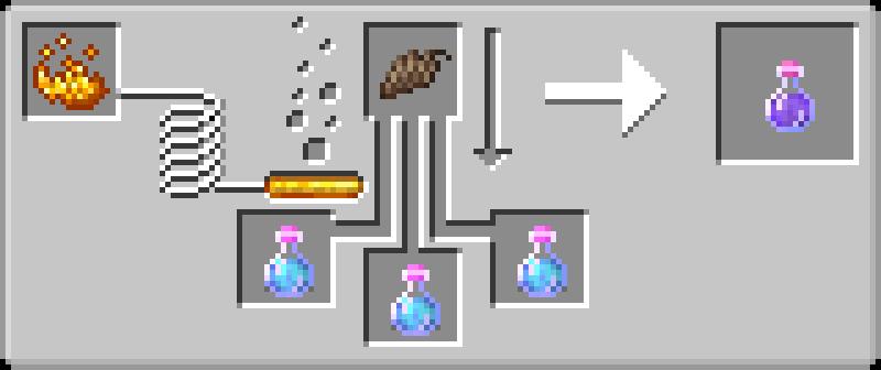 Brewing mudskipping potion