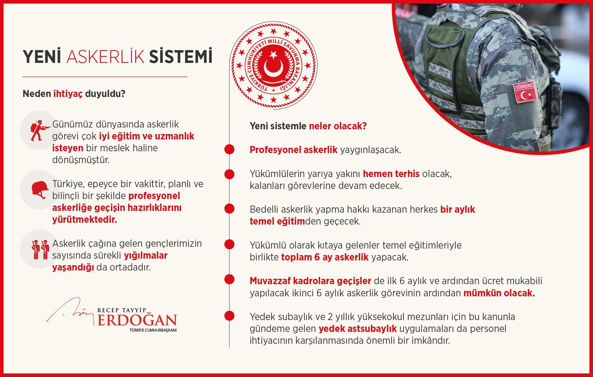 Recep Tayyip Erdoğan Twitter Yeni Askerlik Sistemi