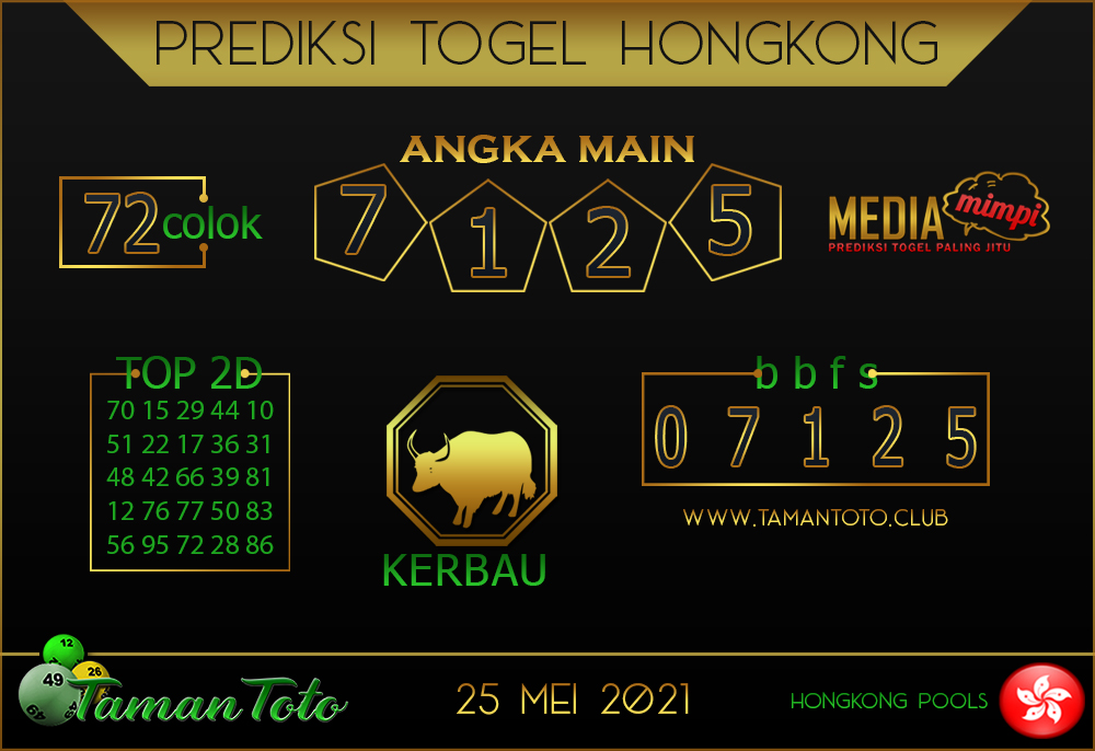 Prediksi Togel HONGKONG TAMAN TOTO 25 MEI 2021