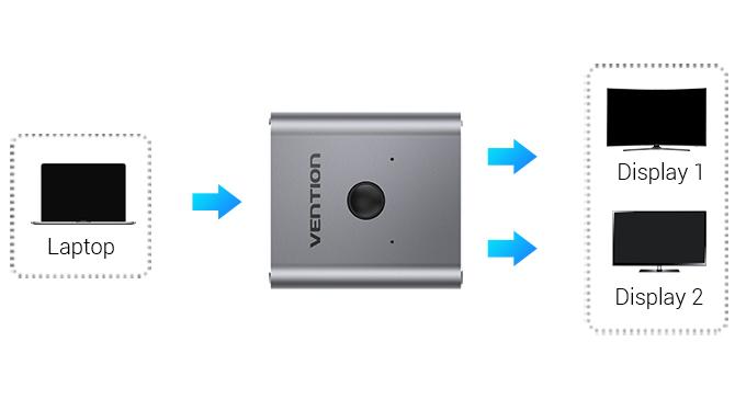 M-HDMI-003