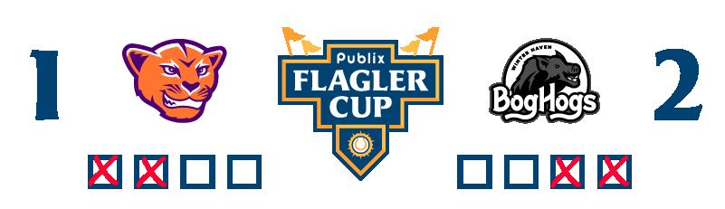 Flagler-Cup-gm4-03.png