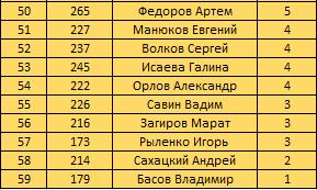 350-3