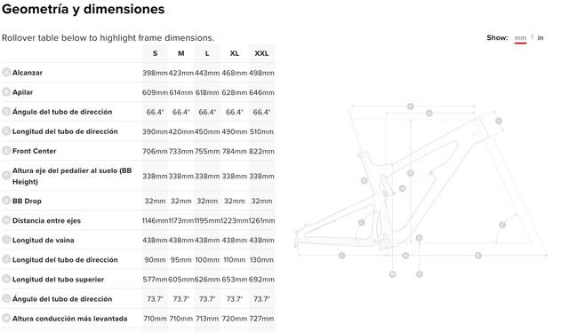 Hightower-LT-medidas-Santa-Cruz-Bicycles-Mountain-Bikes