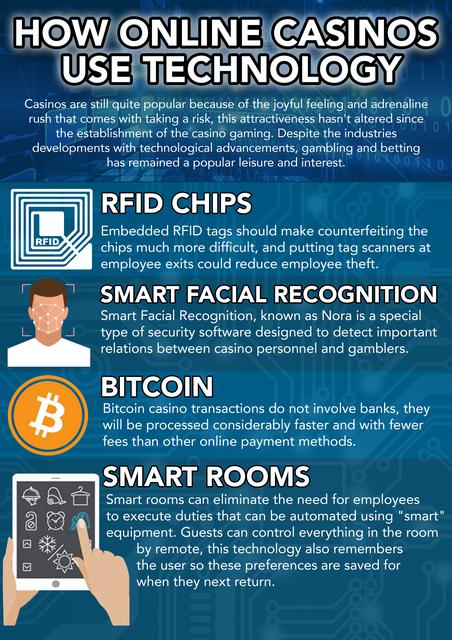 Maximum-Casinos-Tech-infographic-3rd-August-2021-1