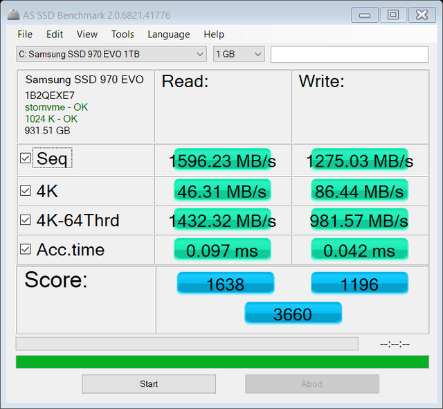 Question - Samsung ssd 970 pro nvme m 2 1tb slow speed results