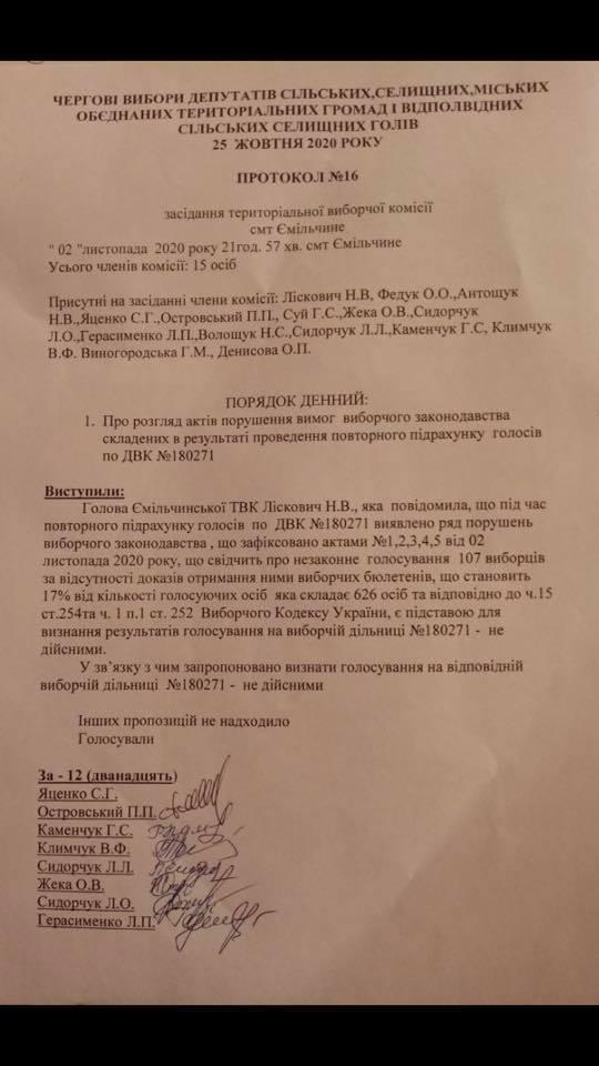 1 - В Житомирській області ТВК визнала недійсними вибори на дільниці з рекордною явкою