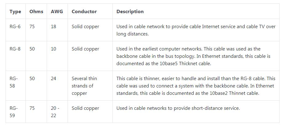 specification-of-coaxial-cable