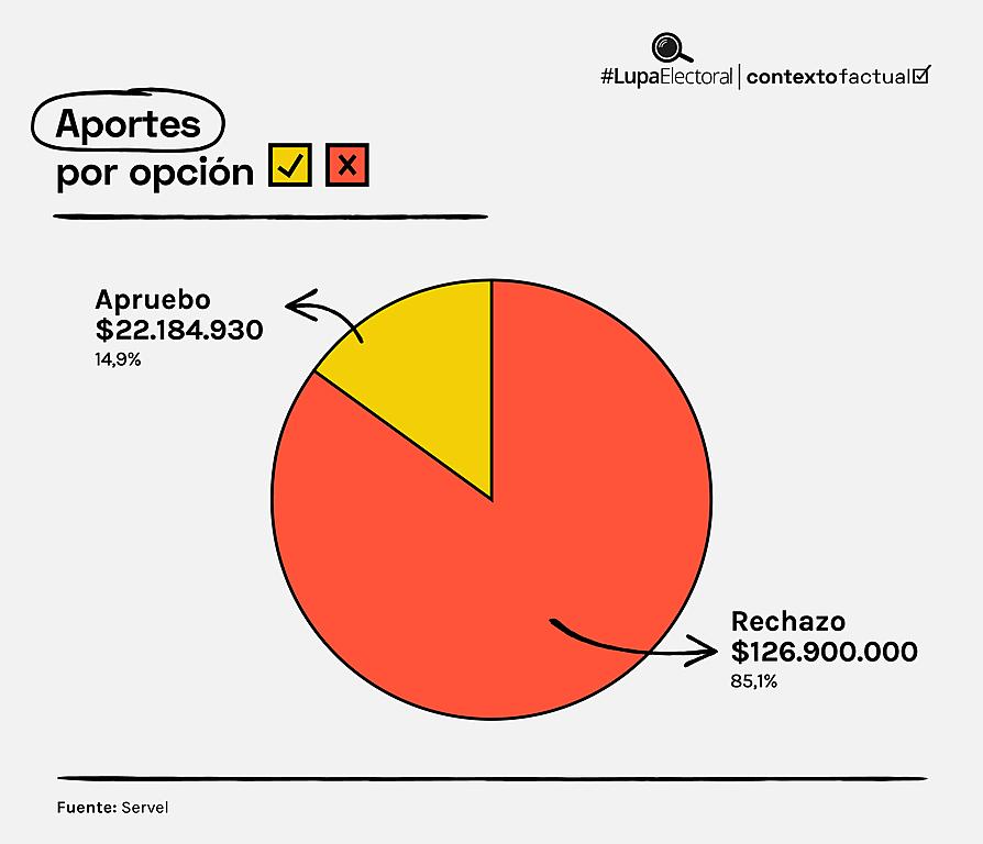 Lupa-Electoral-1-A