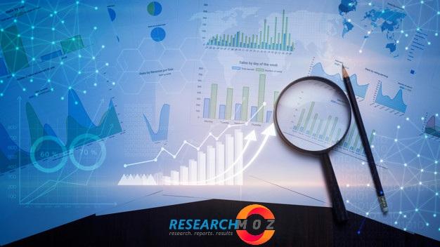 Sport Optics Market Research Report