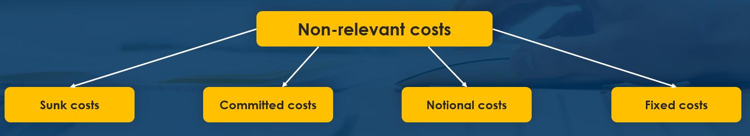 non-relevant costs