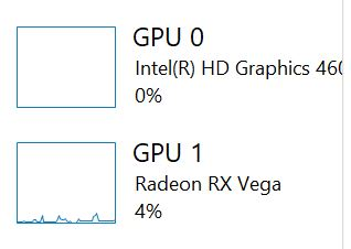 Disable Integrated Graphics for New Discrete GPU | Tom's Hardware Forum