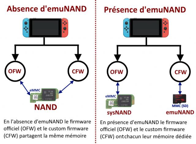 emun-NAND-1.png