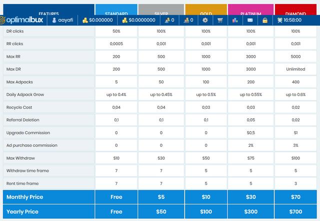 Screenshot-2020-04-07-Optimalbux-1