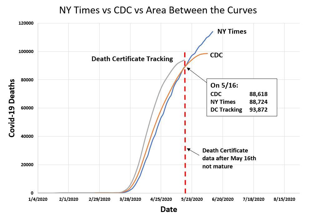 Cumulative-Fatalities-06-12