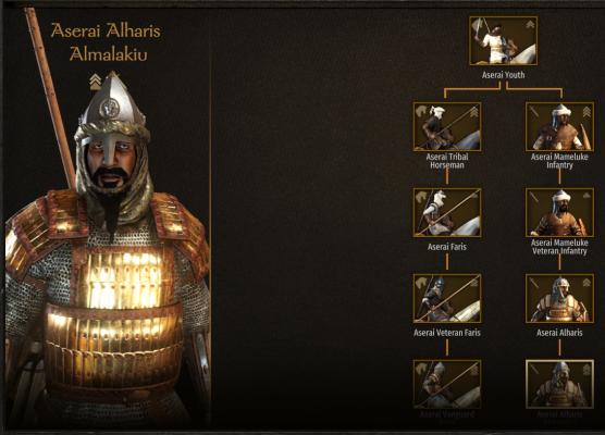 Expanded Elite Troops / Новые элитные отряды (RU)